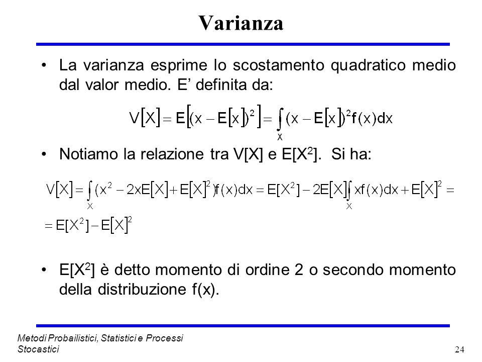 VarianzaLa varianza esprime lo scostamento quadratico medio dal valor medio. E' definita da: Notiamo la relazione tra V[X] e E[X2]. Si ha: